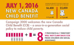 July 1, 2016: Campaign 2000 welcomes the new Canada Child Benefit (CCB) – a once-in-a-generation social policy to reduce child poverty. 7 PROVINCES & 1 TERRITORY WILL NOT CLAW BACK CCB FROM CHILDREN ON SOCIAL ASSISTANCE