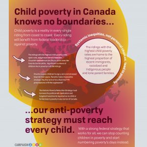 Infographic: Child poverty in Canada knows no boundaries... our anti-poverty strategy, must reach every child